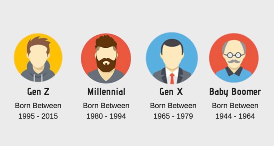How different Generations relate to gambling, Boomers gen Z