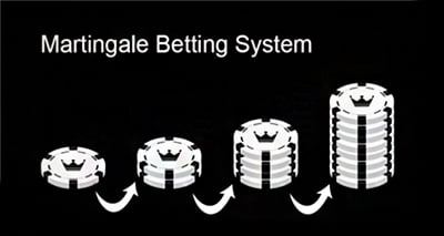 All You Need to Know About Martingale Betting System