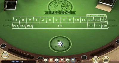 How To Play Red Dog Poker And Win